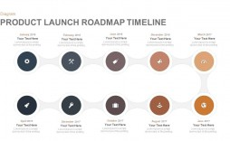 009 Surprising Free Product Launch Plan Template Ppt Inspiration