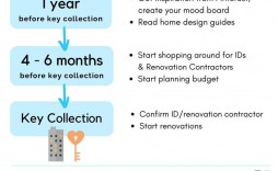 009 Surprising Home Renovation Budget Template Excel Free Download Idea