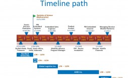 009 Surprising Microsoft Excel Timeline Template Idea  Templates Project Free Download