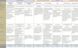 009 Surprising Project Communication Plan Template High Def  Pmbok Pdf Excel Free