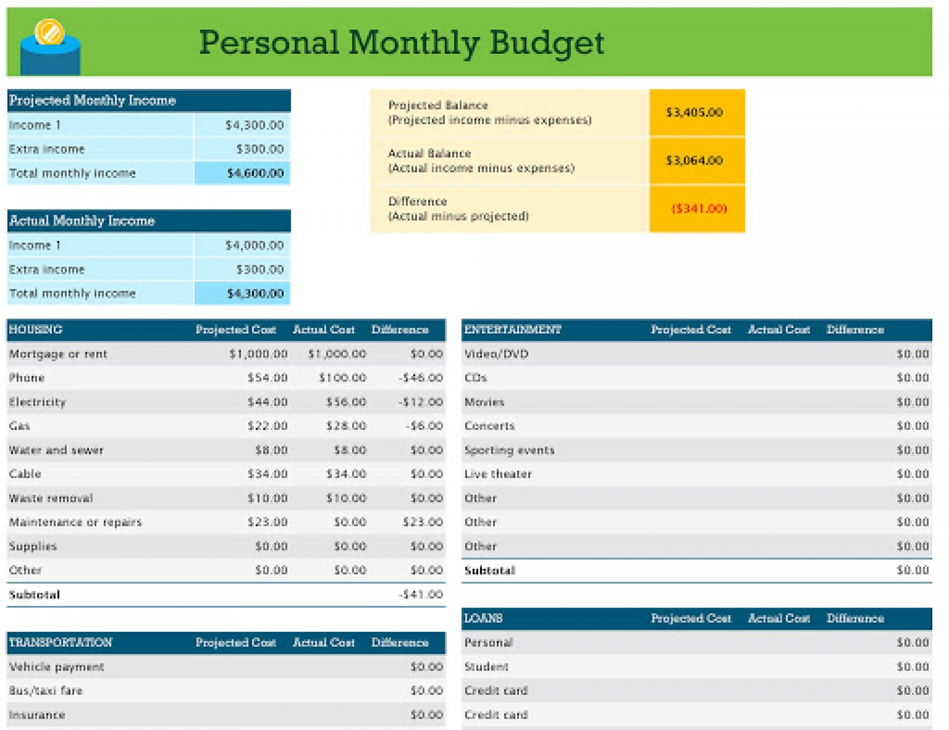 009 Unbelievable Budget Template In Excel High Resolution  Layout 20131920