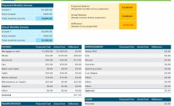 009 Unbelievable Budget Template In Excel High Resolution  Layout 2013
