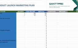 009 Unbelievable Product Launch Plan Template Picture  Google Sheet Ppt Free Powerpoint