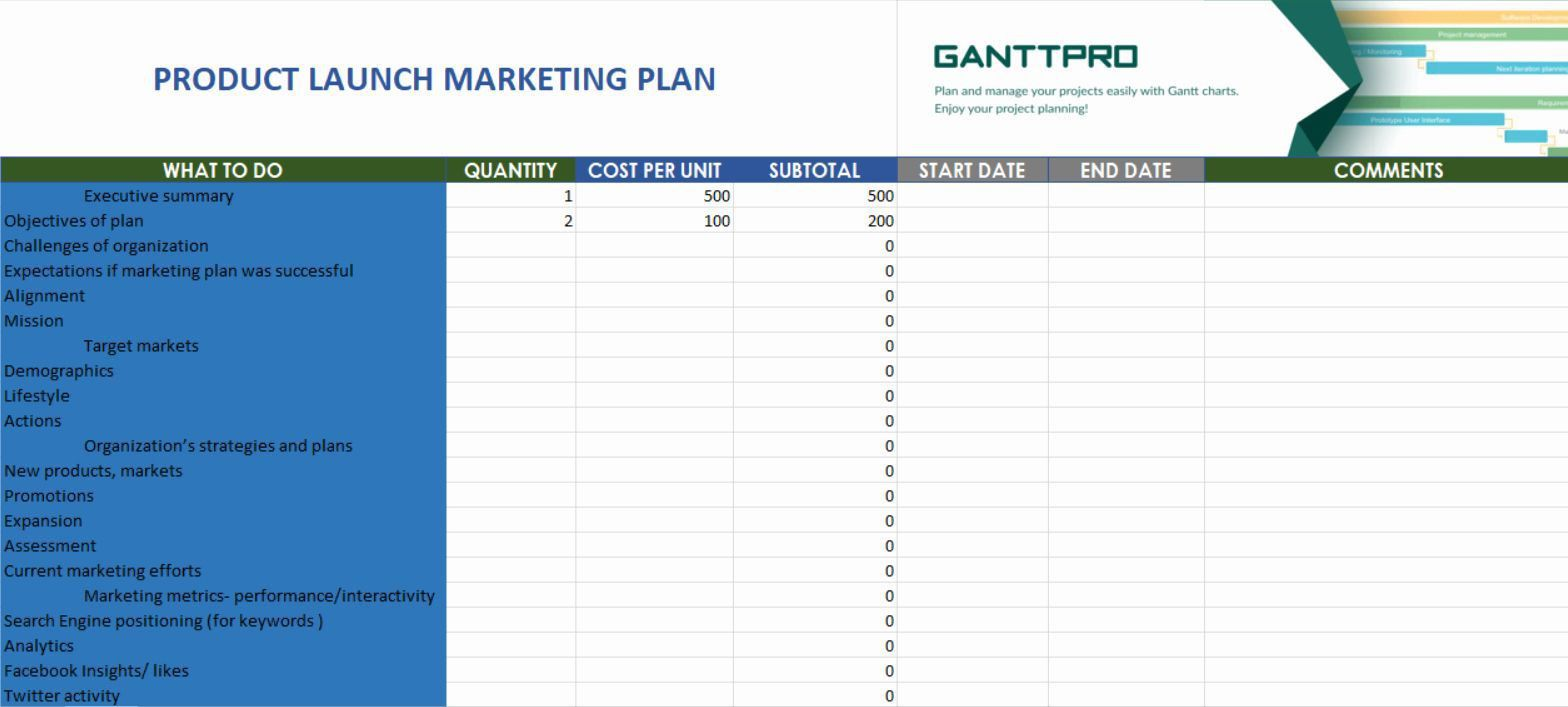009 Unbelievable Product Launch Plan Template Picture  Google Sheet Ppt Free PowerpointFull