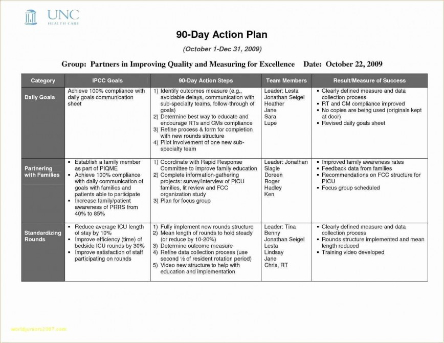 009 Unforgettable 100 Day Plan Template High Def  Busines Excel Powerpoint Free