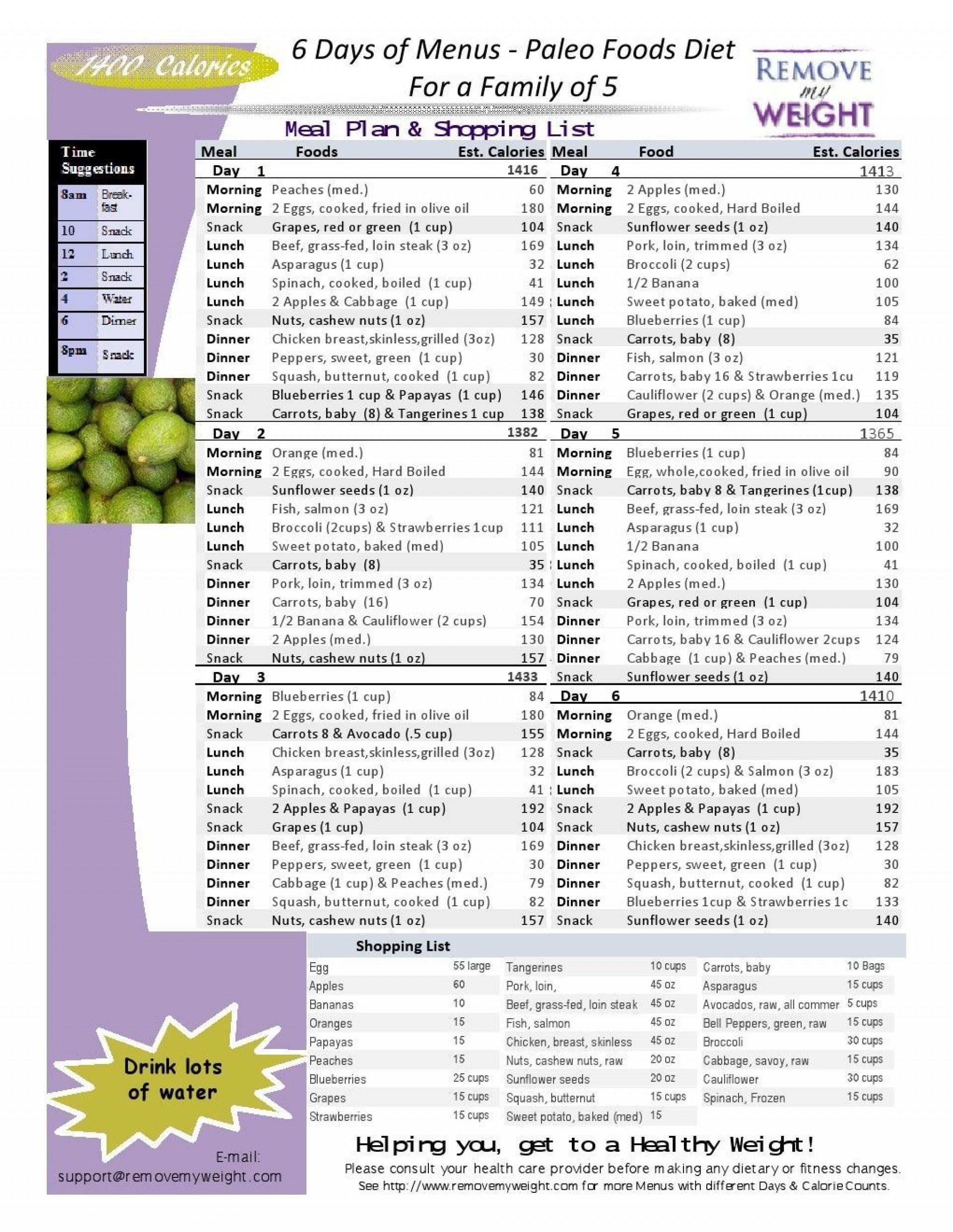 009 Unforgettable 1400 Calorie Sample Meal Plan Pdf Concept 1920