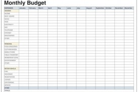 009 Unforgettable Free Simple Home Budget Template Picture