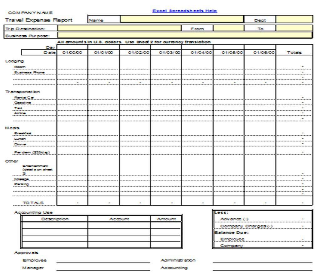 009 Unforgettable Travel Expense Report Template Image  Format Excel FreeFull