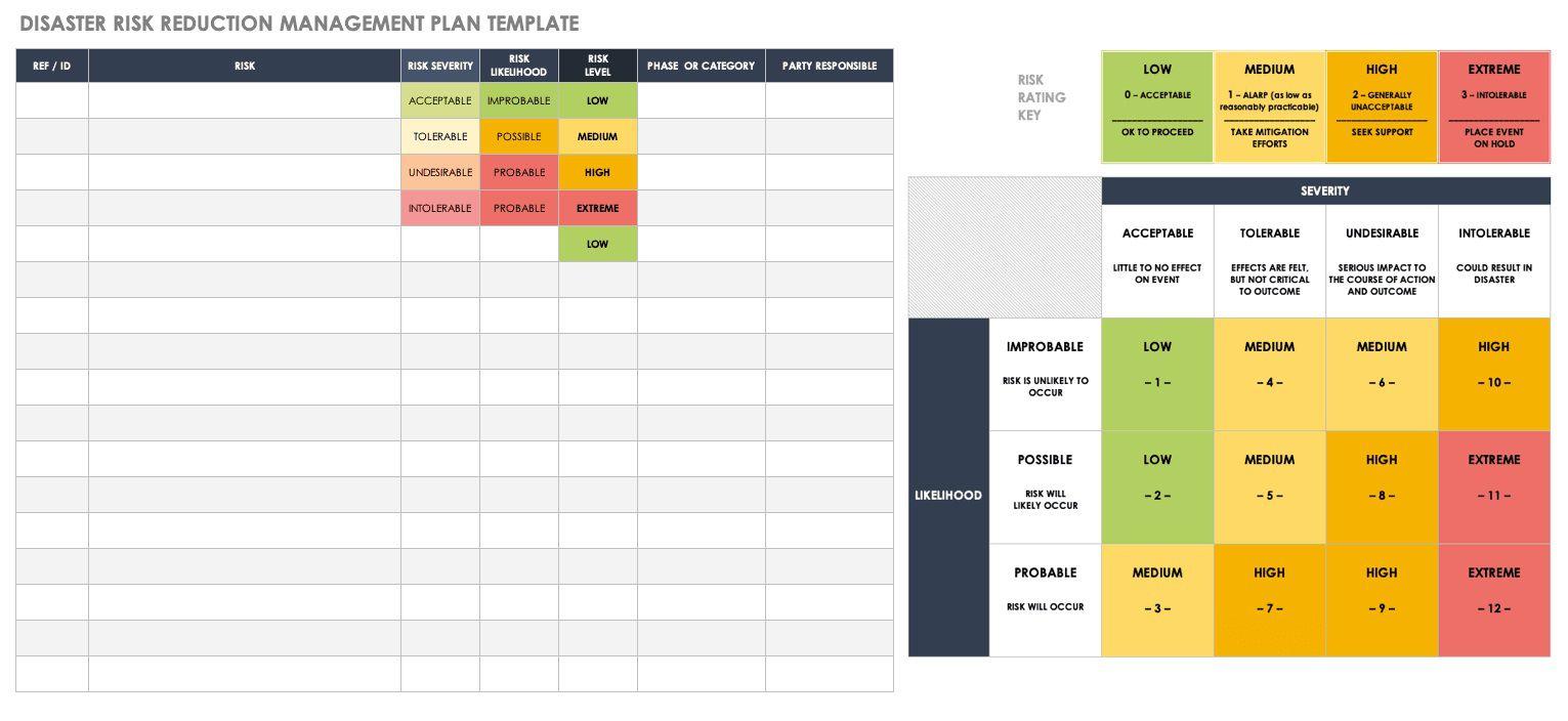 009 Unique Crisi Management Plan Template Sample  Example Uk AustraliaFull