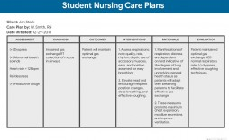 009 Unique Nursing Care Plan Template Picture  Veterinary Ability Model Free Printable