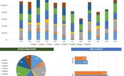 009 Wonderful Excel Dashboard Template Free Inspiration  Sale Logistic Kpi Download Procurement