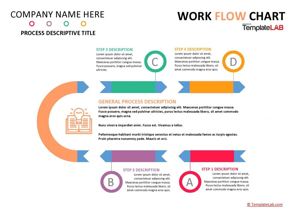 009 Wonderful Proces Flow Chart Template Excel Download Concept  FreeLarge