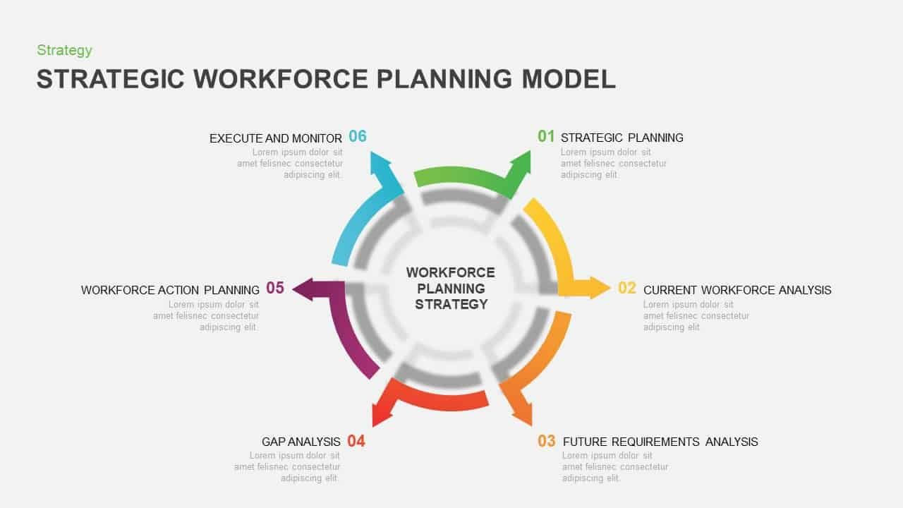 009 Wondrou Strategic Planning Template Ppt Sample  Free Download Hr Plan PresentationFull