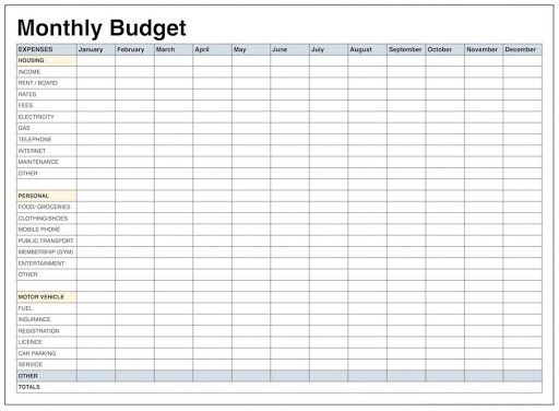 010 Archaicawful Monthly Household Budget Template Free Uk Image Full