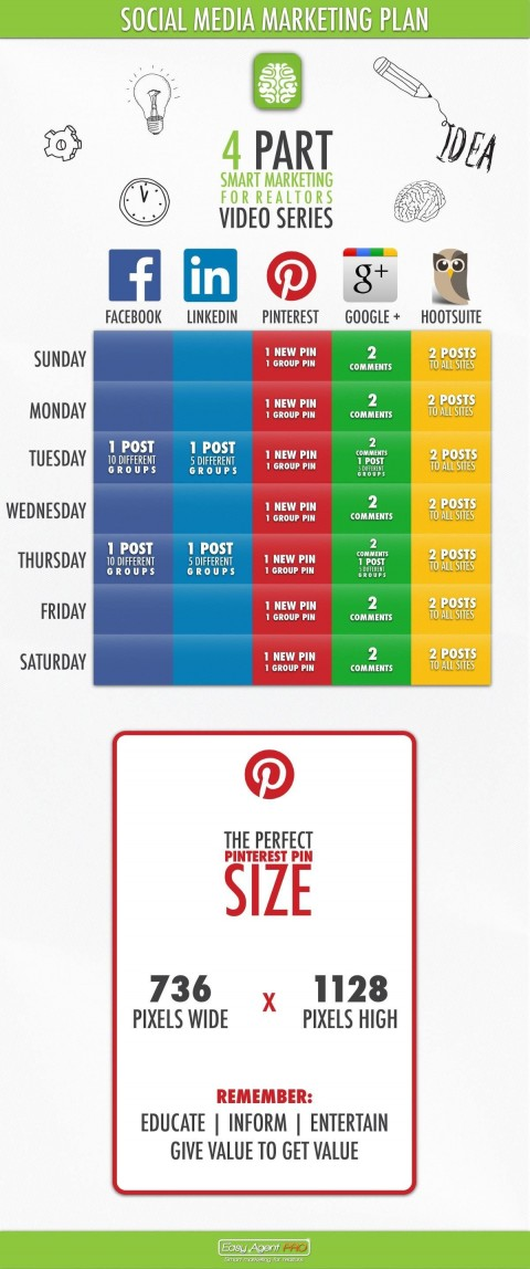 010 Awful Digital Marketing Plan Template Free Design  Ppt Download480
