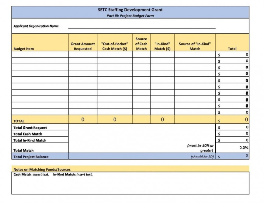 010 Awful Line Item Budget Form Photo  Sample Template Spreadsheet Format868