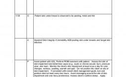 010 Awful Nursing School Note Taking Template Sample