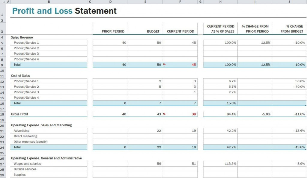 010 Breathtaking Projected Income Statement Excel Format Highest Clarity Large