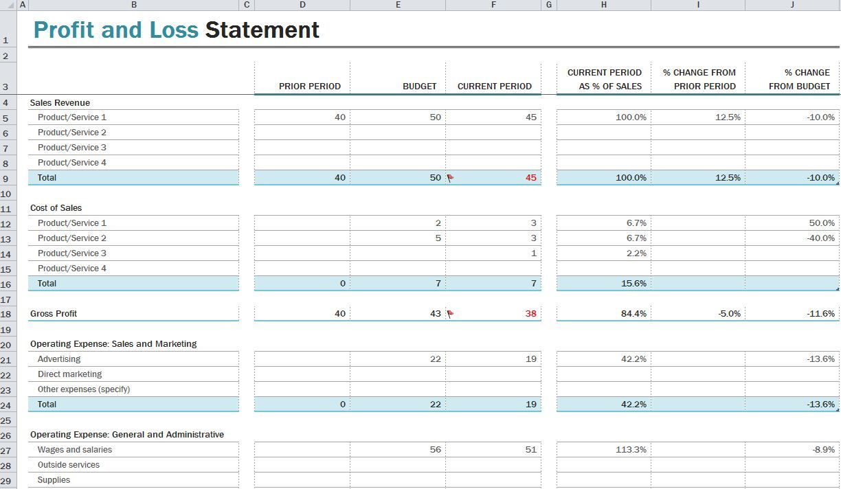 010 Breathtaking Projected Income Statement Excel Format Highest Clarity Full