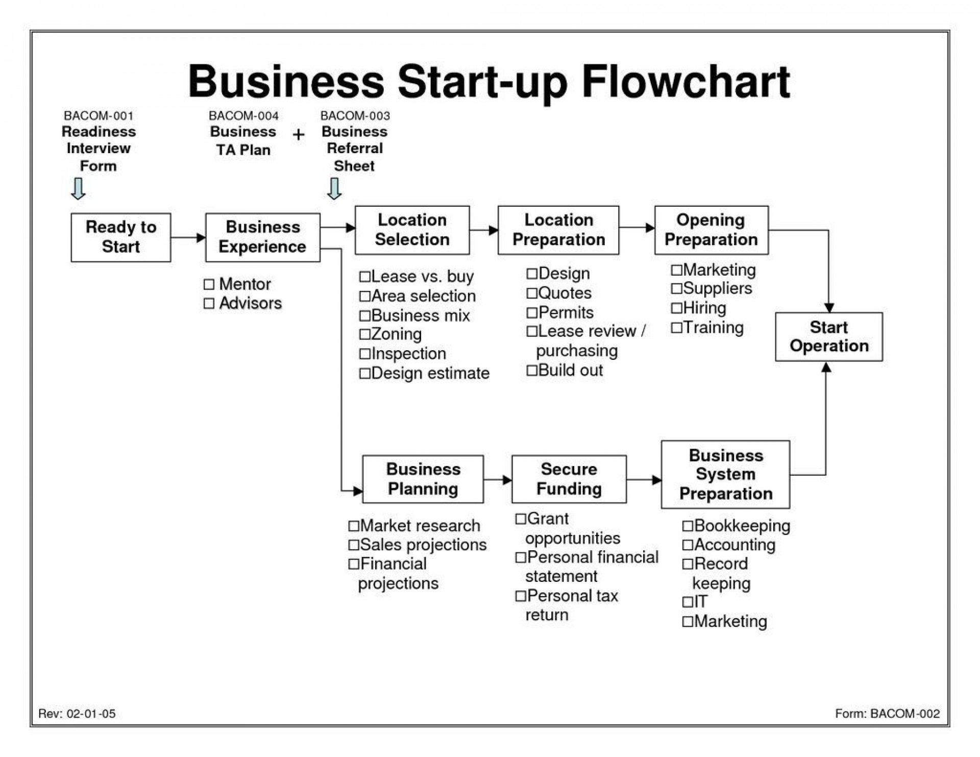 010 Dreaded Excel Busines Plan Template Free Idea  Startup Continuity1920