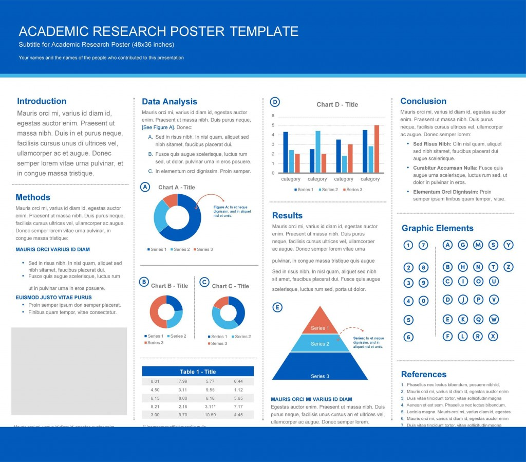 010 Fascinating Scientific Poster Presentation Template Free Download High Definition Large