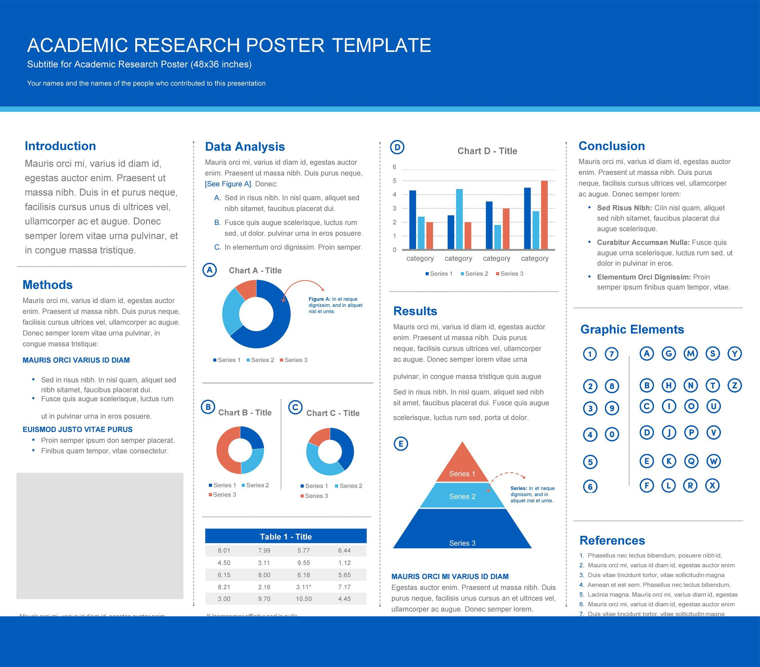 010 Fascinating Scientific Poster Presentation Template Free Download High Definition Full