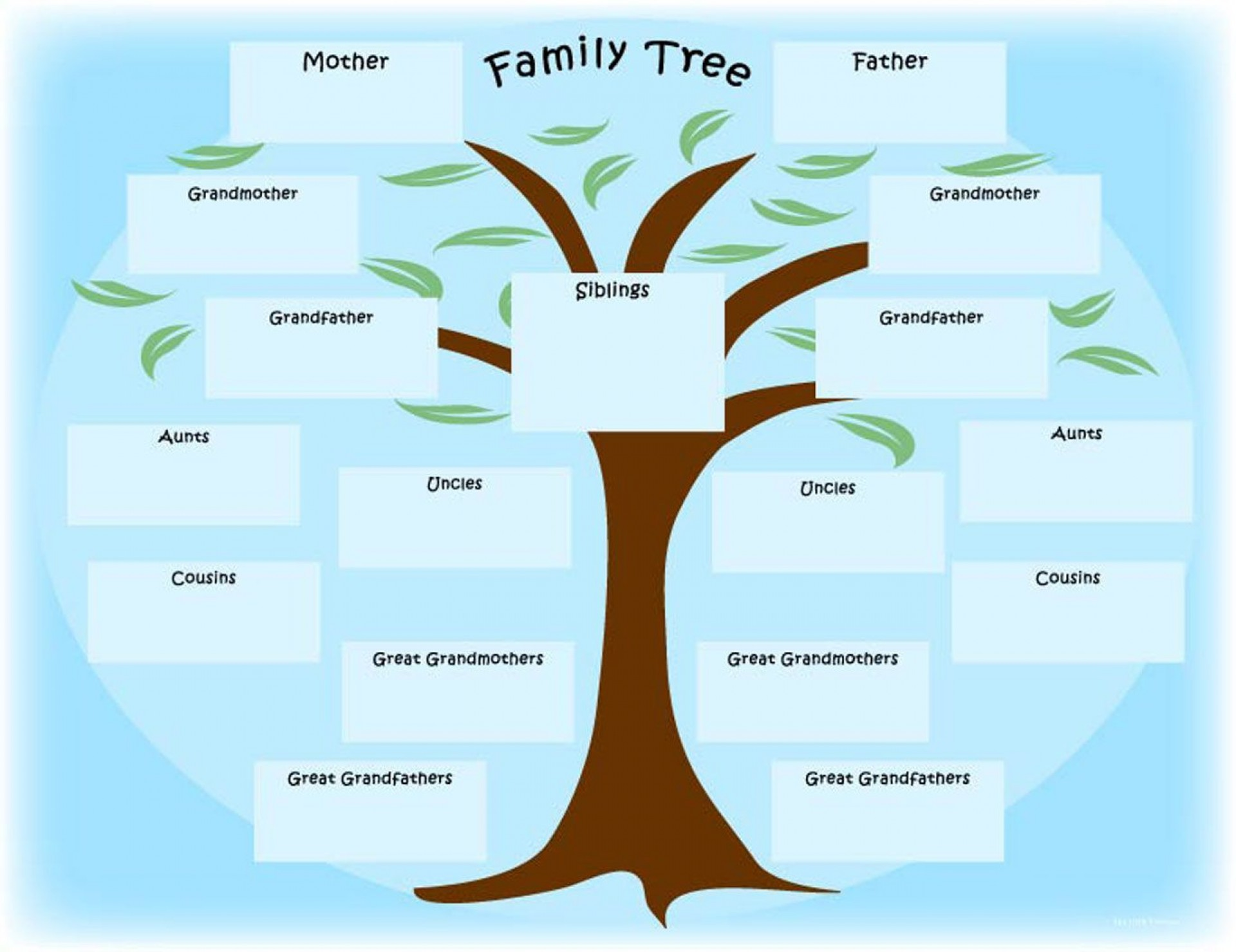 010 Fearsome Family Tree Book Template Free High Definition  History1920