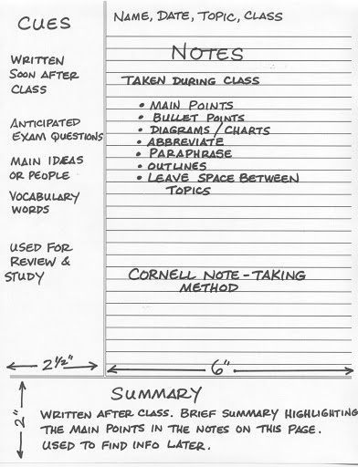 010 Formidable Law School Note Taking Template Inspiration Full