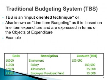010 Incredible Line Item Budget Example  Format Meaning With360