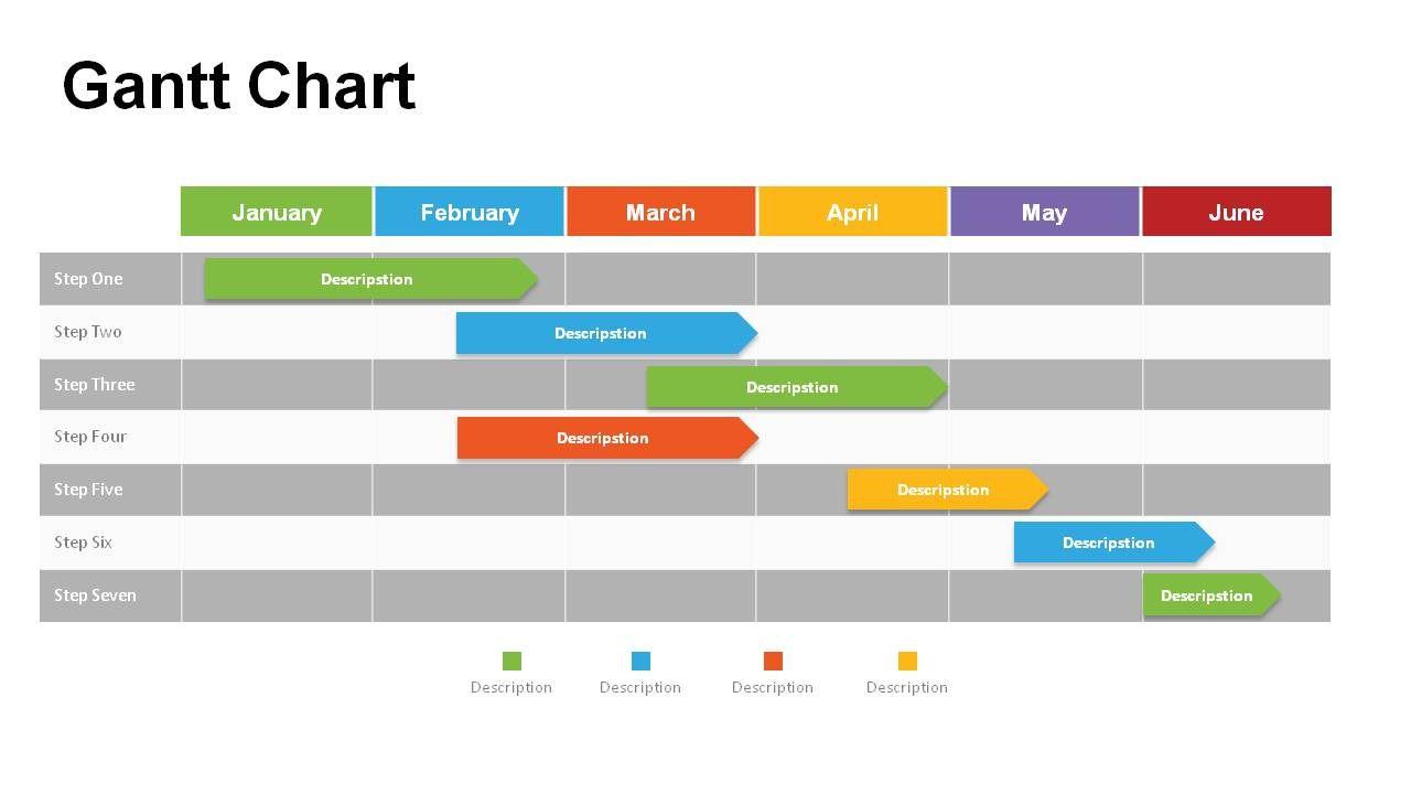 010 Phenomenal Gantt Chart Powerpoint Template Inspiration  Microsoft Free Download MacFull