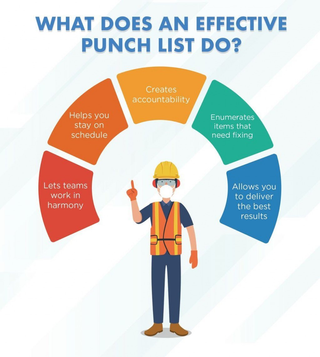010 Shocking Free Commercial Construction Punch List Template Highest Quality Large