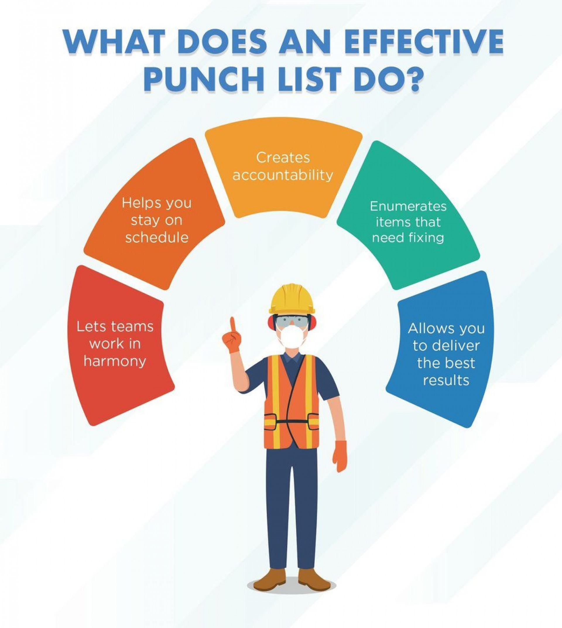 010 Shocking Free Commercial Construction Punch List Template Highest Quality 1920