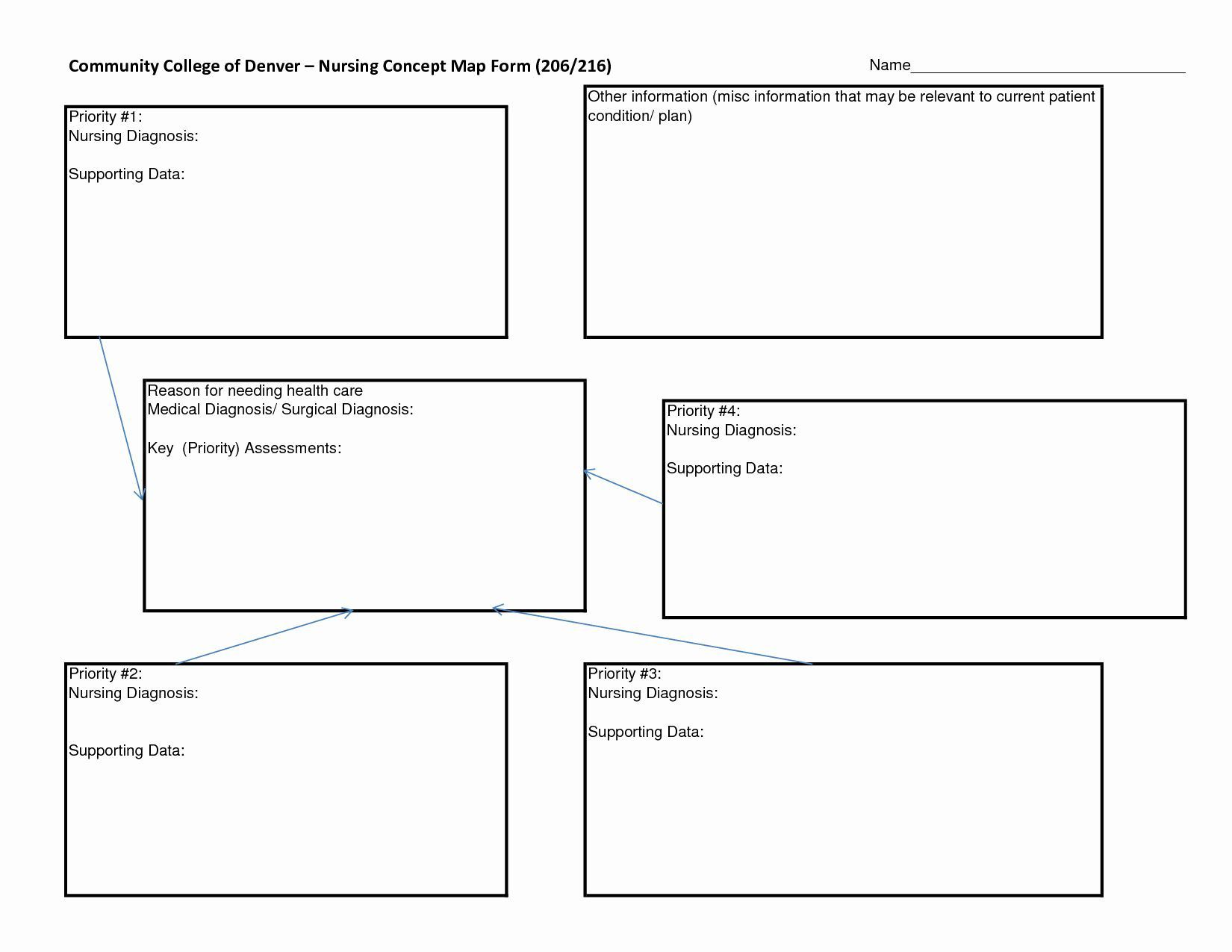 010 Simple Free Nursing Concept Map Template Microsoft Word Sample Full