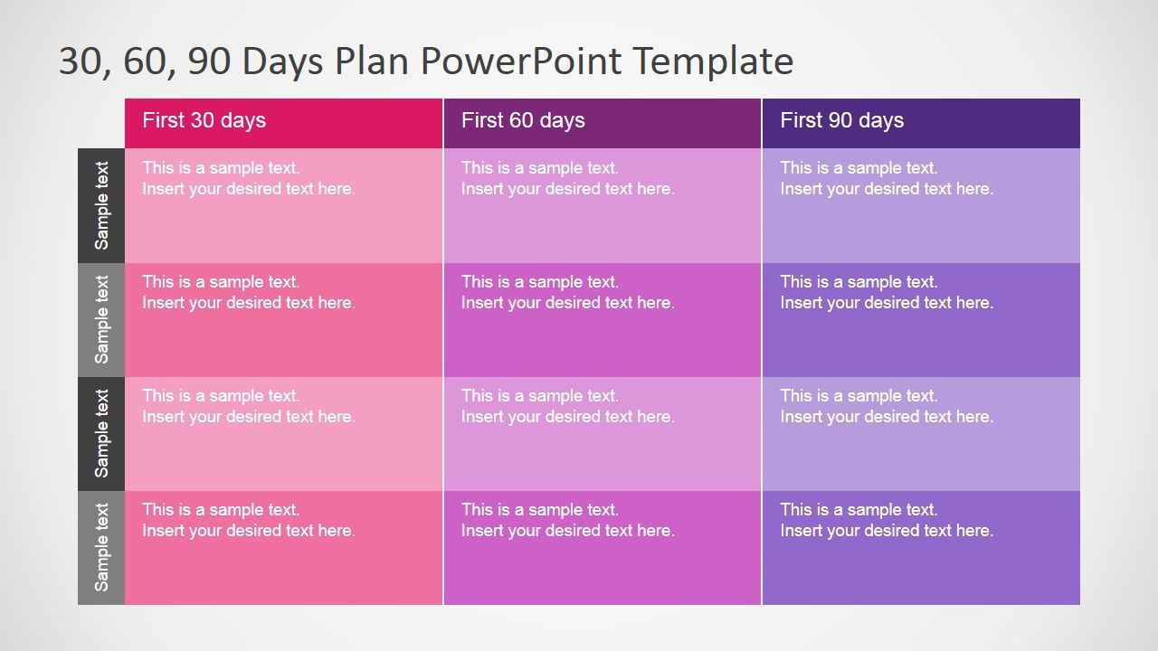 010 Stirring 100 Day Planning Template Concept  Plan Powerpoint Free New Job ExampleFull