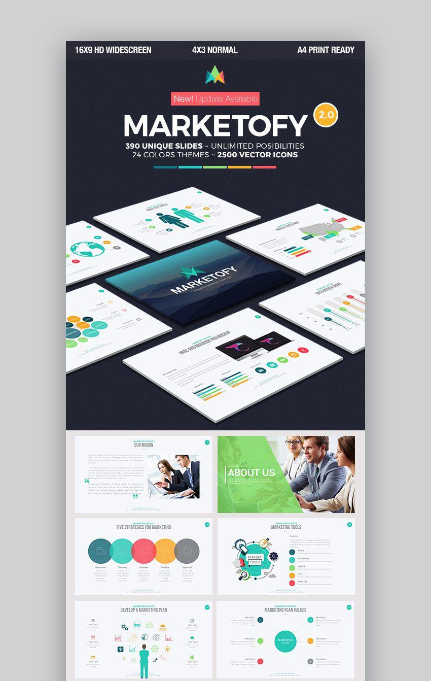 010 Stupendou Free Digital Marketing Plan Template Ppt Inspiration Full