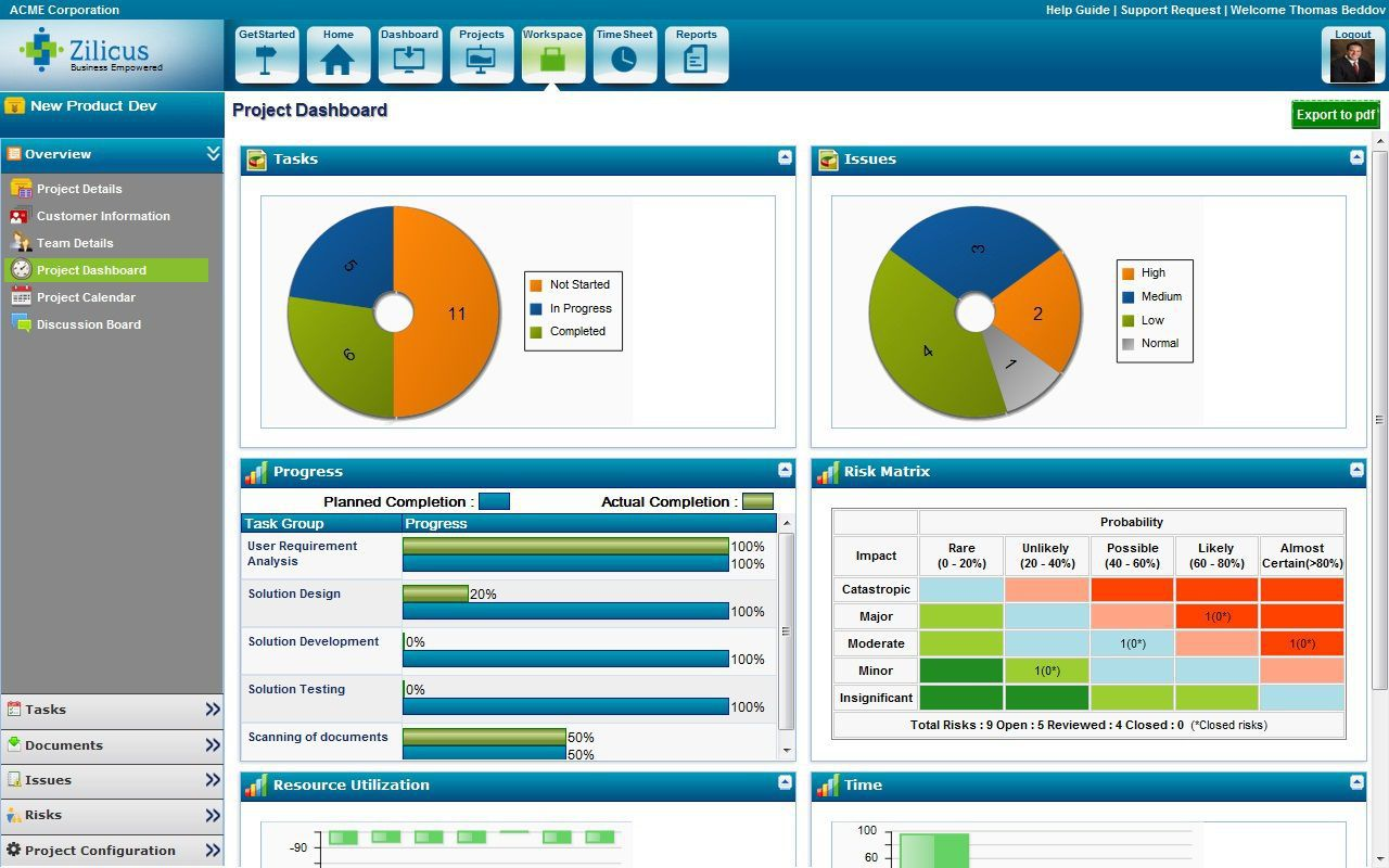 010 Stupendou Software Project Management Excel Template Free Idea Full