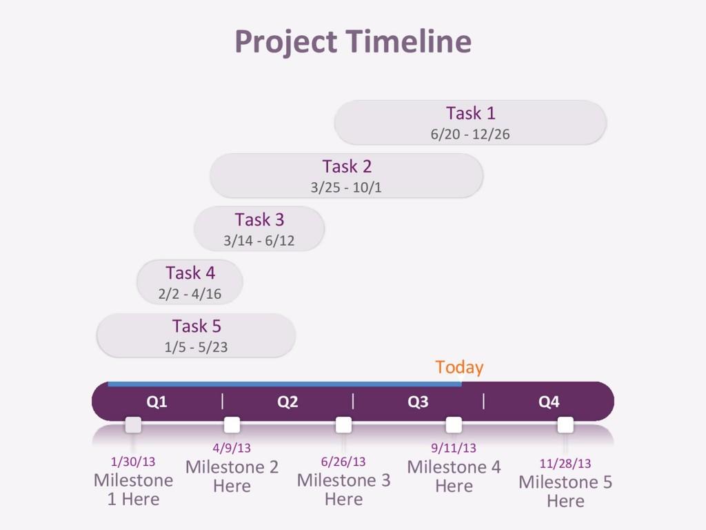 010 Unbelievable Timeline Template For Word 2016 Design Large