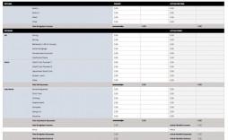 010 Unforgettable Line Item Budget Format Design  Sample Template Spreadsheet