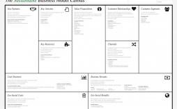 010 Wondrou Busines Model Generation Template Excel High Def