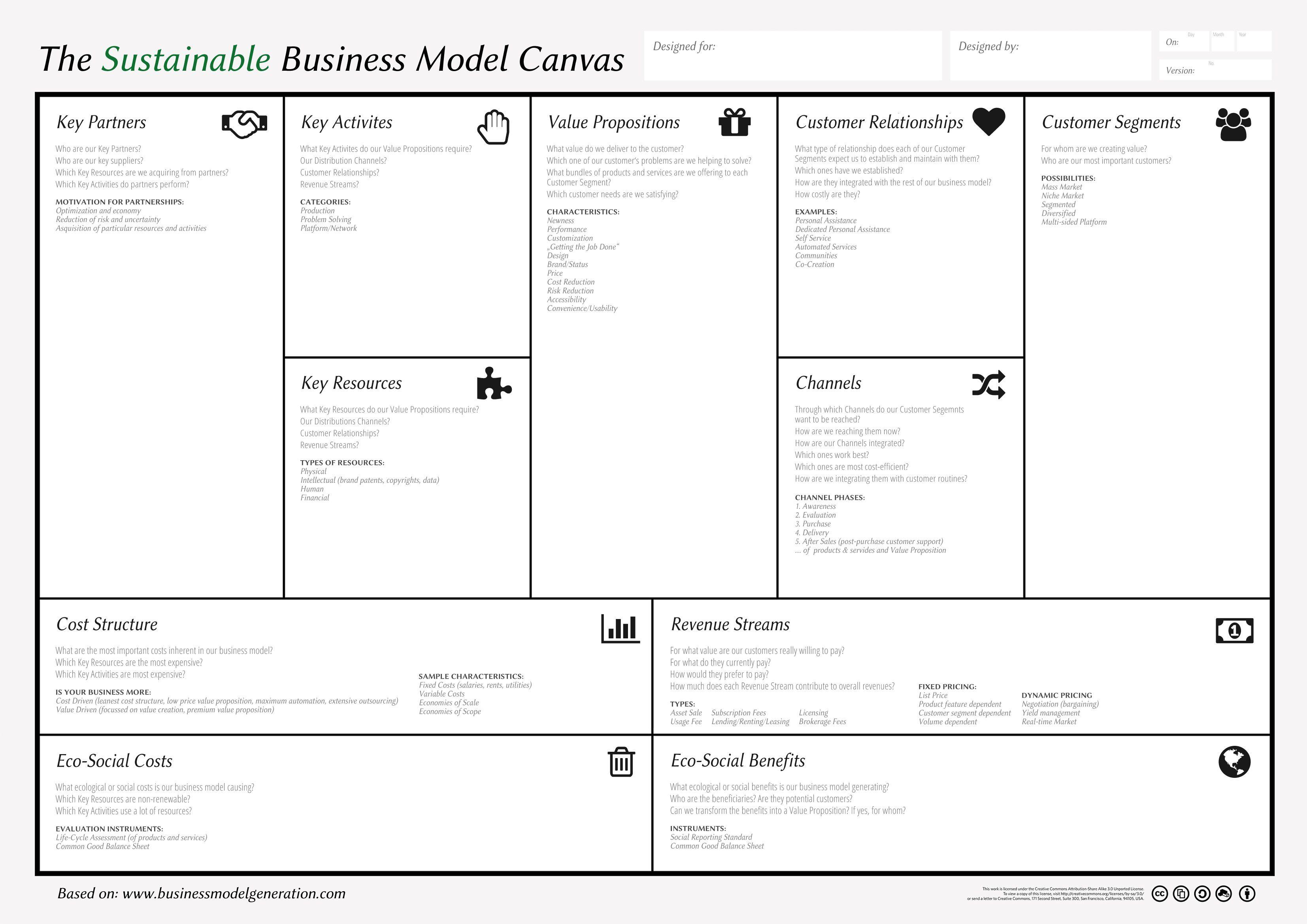 010 Wondrou Busines Model Generation Template Excel High Def Full