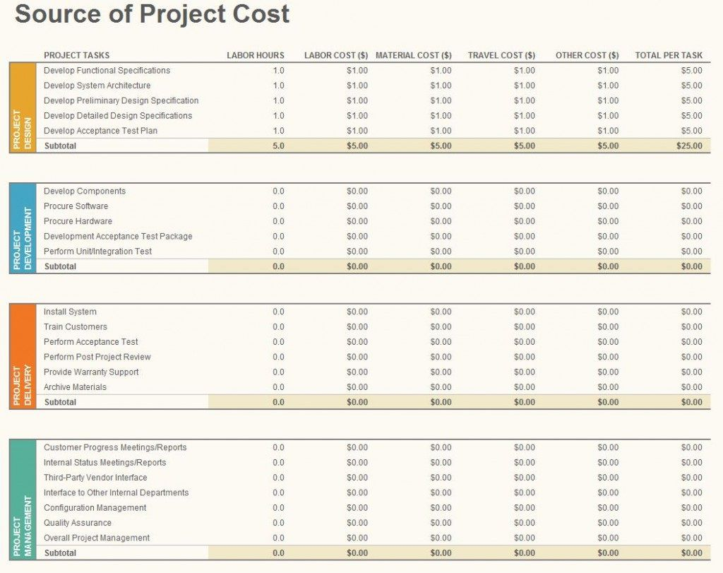 011 Archaicawful Annual Busines Budget Template Excel Concept  Small FreeFull