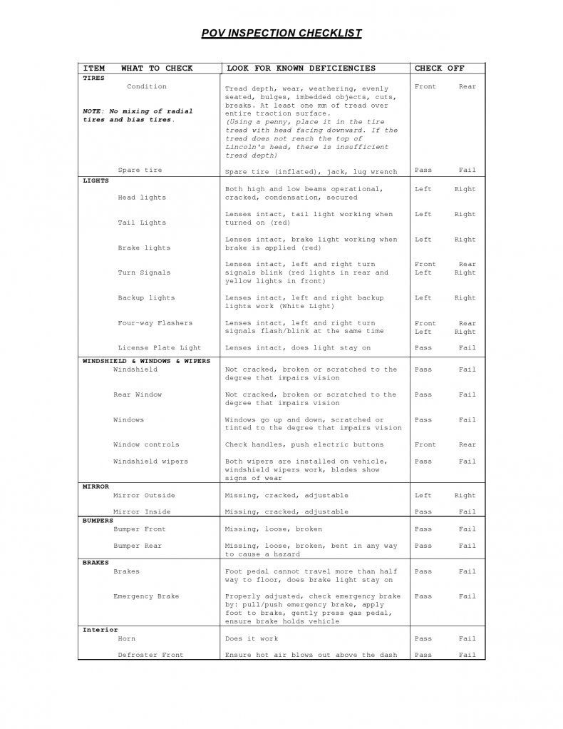 011 Awful Vehicle Inspection Form Template Doc Concept Full