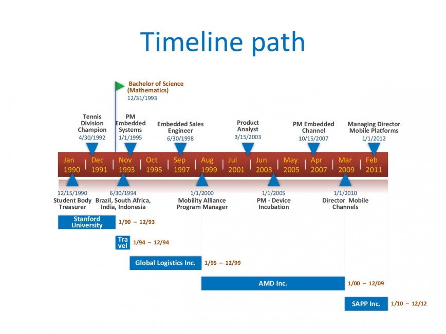 011 Unique Timeline Template For Word 2016 Inspiration