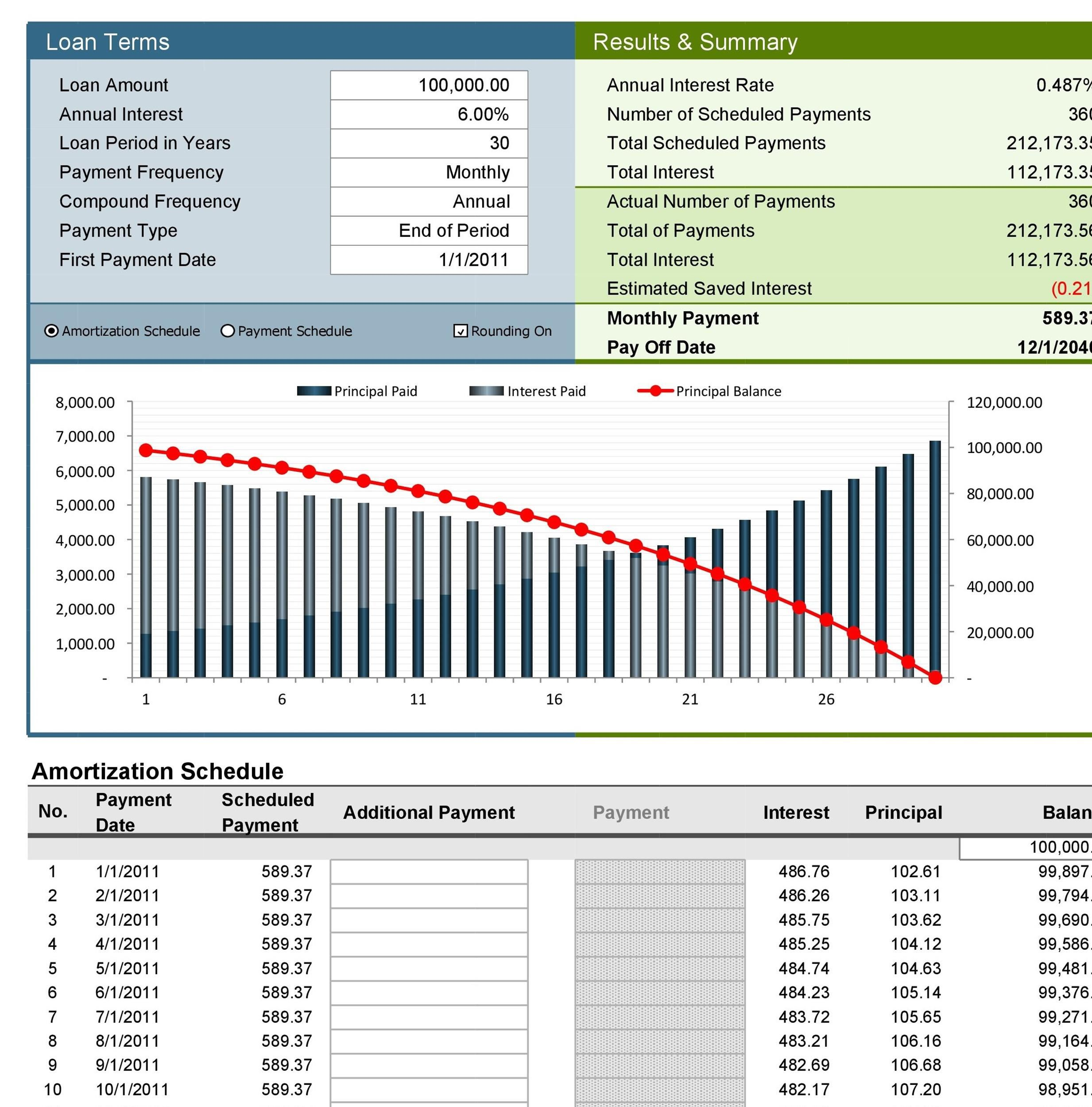 011 Wondrou Loan Amortization Template Excel Design  Schedule Free 2010Full