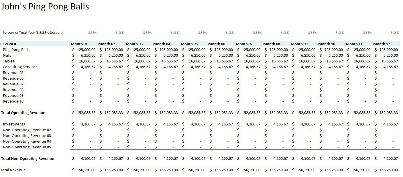 013 Awful Annual Busines Budget Template Excel Example  Small FreeFull