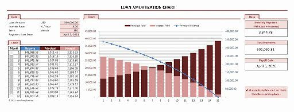 013 Impressive Loan Amortization Template Excel High Def  Schedule Free 2010Large