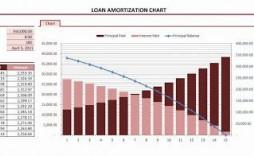 013 Impressive Loan Amortization Template Excel High Def  Schedule Free 2010