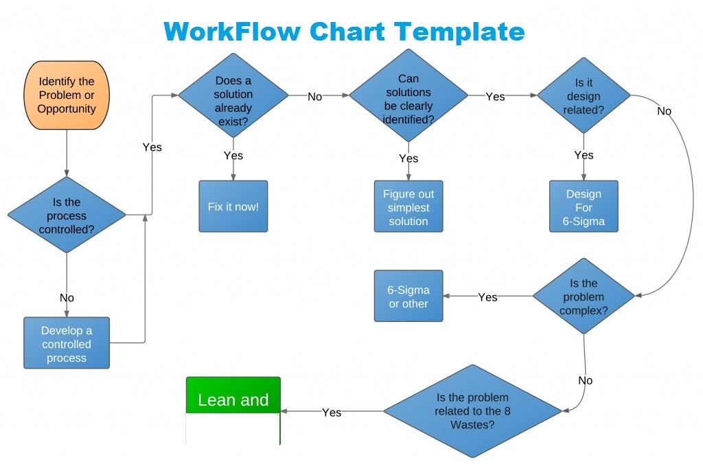 Flow Chart Template Excel Work  Download MicrosoftLarge