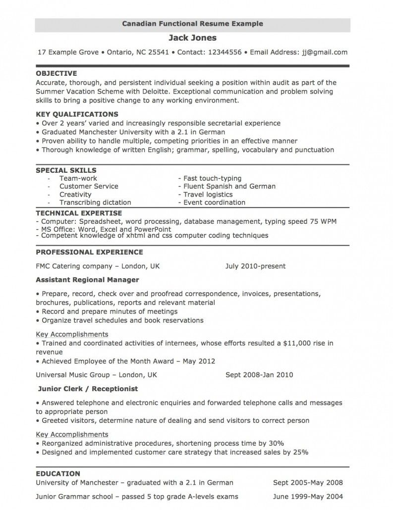 Functional Resume Template Free Download Idea  Format WordFull